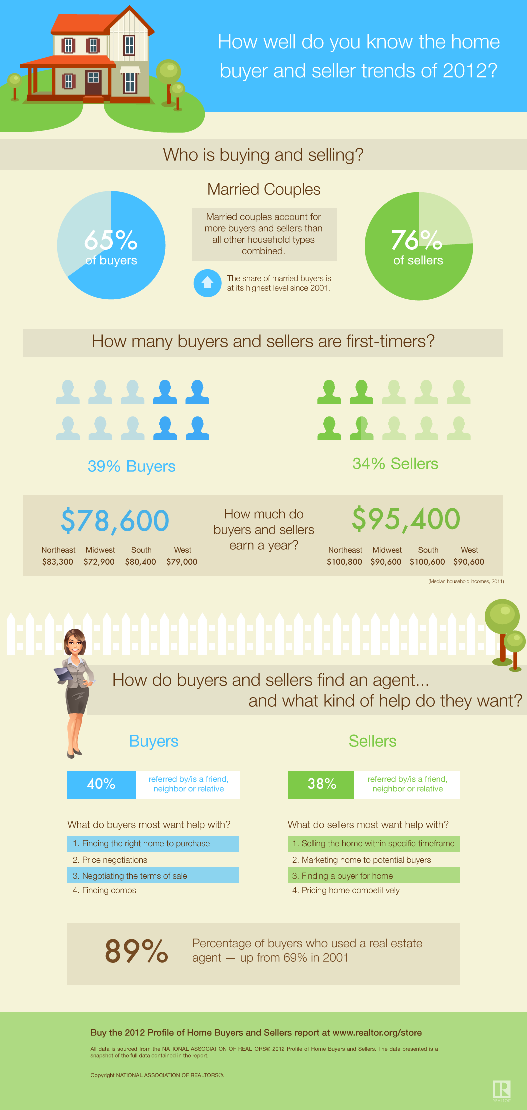 2012-HBS-Infographic11.png