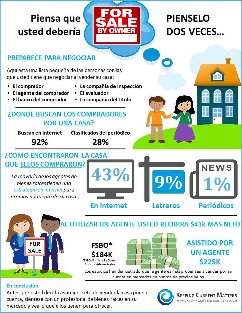 FSBO Infographic Sp