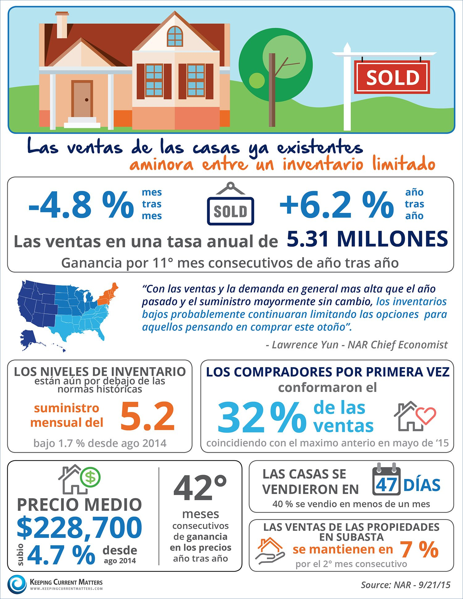 Las ventas de las casas ya existentes aminoran entre un inventario limitado [INFOGRAFíA]  | Keeping Current Matters